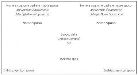 Formula Partecipazioni Matrimonio.Partecipazioni E Inviti Secondo Il Galateo Colorato Di Pink