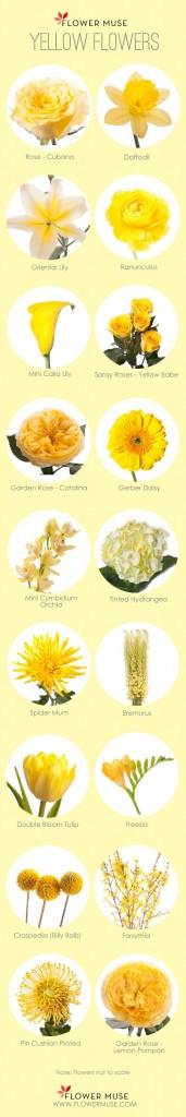 fiori primaverili per il matrimonio
